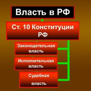 Органы власти Кореновска