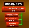 Органы власти в Кореновске